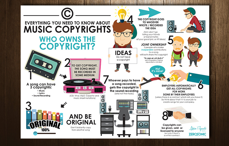 copyright_infographic_contentimage-1